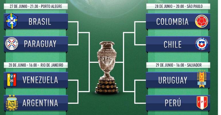 Cuartos de final de la Copa América 2019. Partidos y horario.